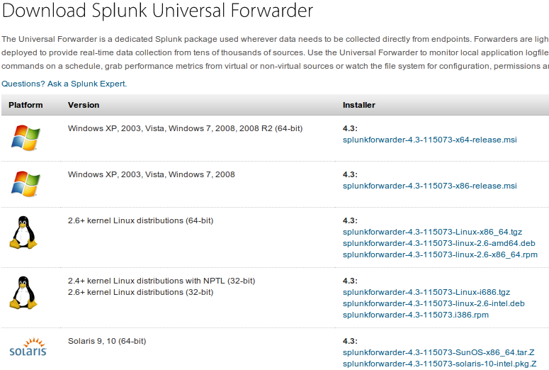 SplunkUniversalForwarder