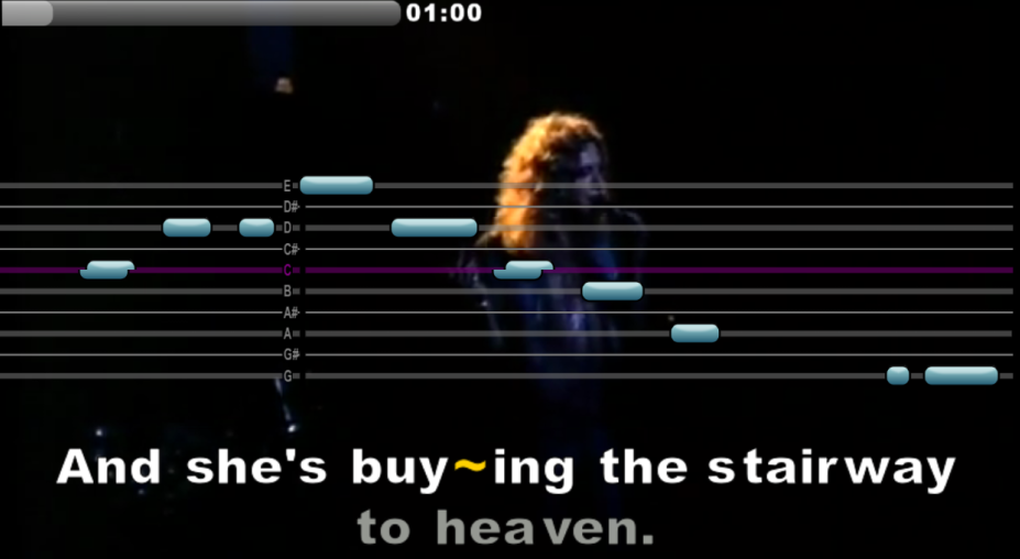 Robert Plant - Performous