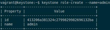 keystone create admin