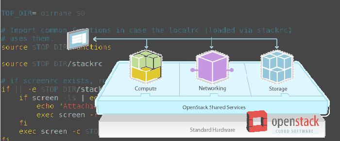curso-openstack
