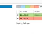 Lair – Framework colaborativo para pruebas de intrusión