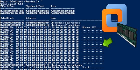 Vmware RAM